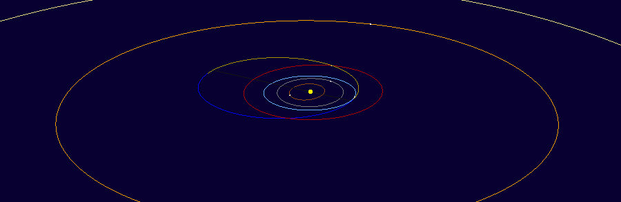 Calculated orbit simulation (orange and dark blue) of the 'Kati Thanda' meteorite / image: DFN